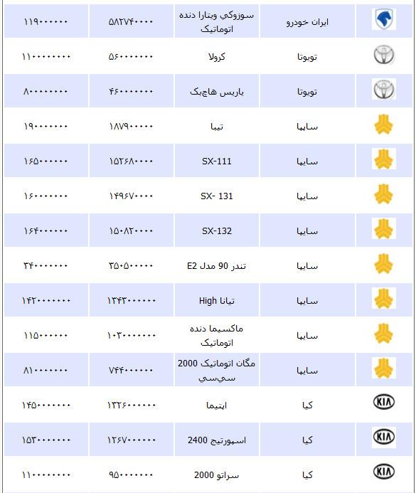 قیمت خودرو شنبه ۴ خرداد ۱۳۹۲