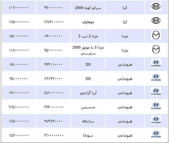 قیمت خودرو پنج شنبه ۲ خرداد ۱۳۹۲