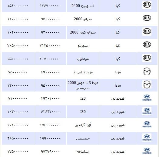 قیمت خودرو چهارشنبه ۲۹ خرداد ۱۳۹۲