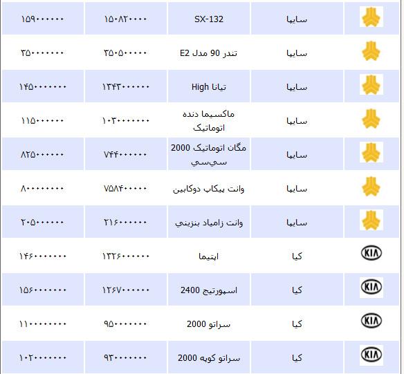 قیمت خودرو چهارشنبه 22 خرداد 1392