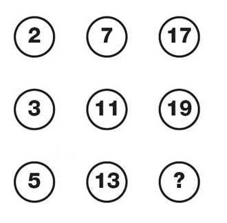 تست هوش اعداد,تست هوش,تست هوش ریاضی