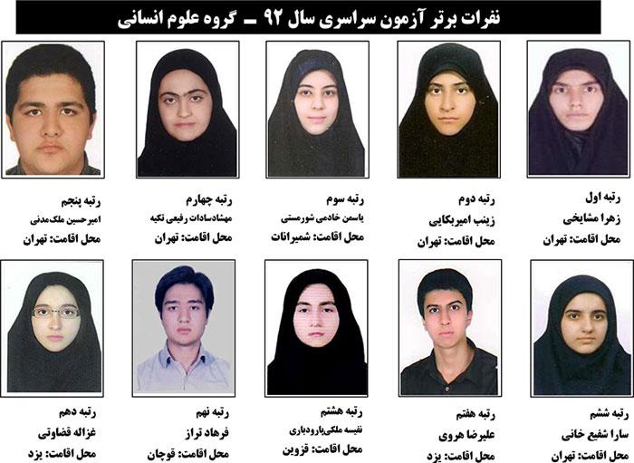 اسامی نفرات برتر کنکور سراسری 1392 +تصاویر