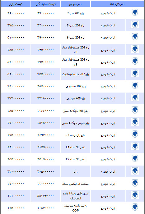 قیمت خودرو چهارشنبه 9 مرداد 1392