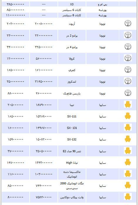 قیمت خودرو چهارشنبه ۱۲ تیر ۱۳۹۲