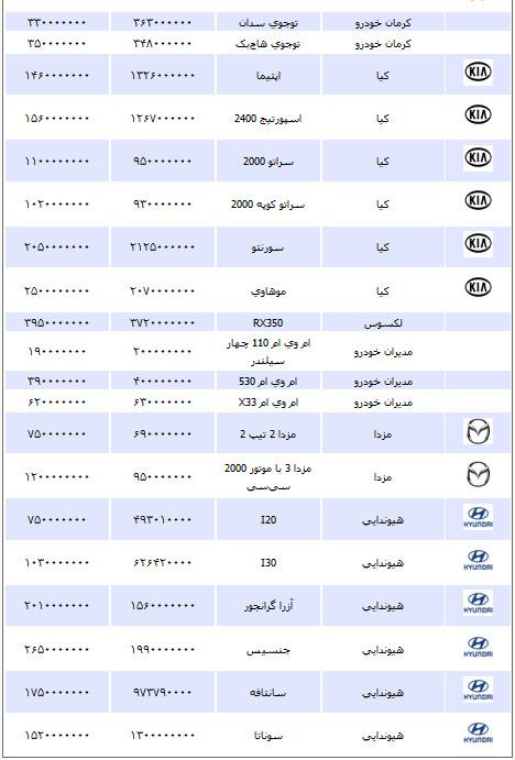 قیمت خودرو دوشنبه 10 تیر ۱۳۹۲
