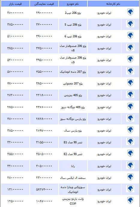 قیمت خودرو دوشنبه 21 مرداد 1392