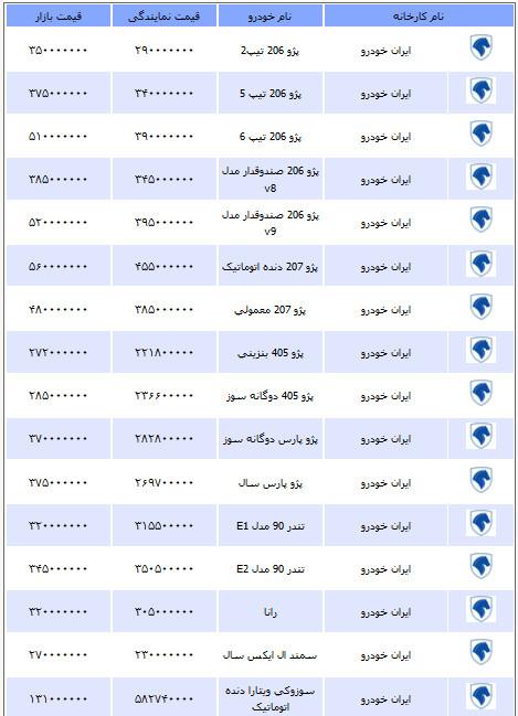 قیمت انواع خودرو پنج شنبه 31 مرداد 1392