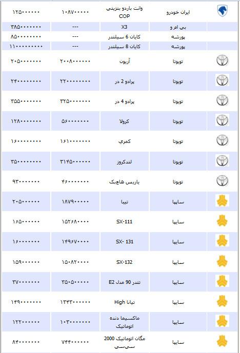 قیمت انواع خودرو دوشنبه 4 شهریور 1392