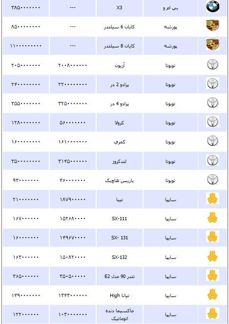 قیمت انواع خودرو شنبه 9 شهریور 1392