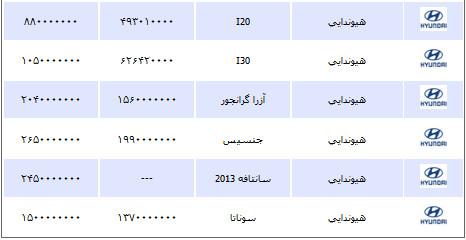 قیمت انواع خودرو سه شنبه 22 مرداد 1392