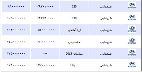 قیمت انواع خودرو سه شنبه 29 مرداد 1392