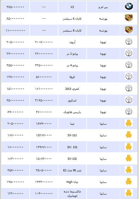 قیمت انواع خودرو شنبه 23 شهریور ۱۳۹۲