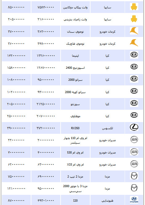 قیمت انواع خودرو سه شنبه 19 شهریور 1392