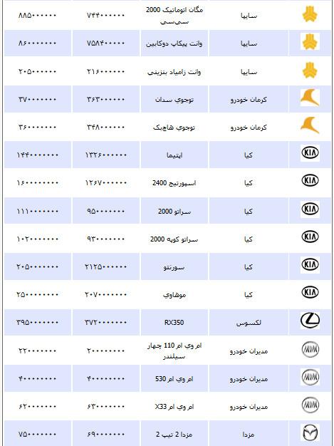 قیمت انواع خودرو چهارشنبه 13 شهریور 1392