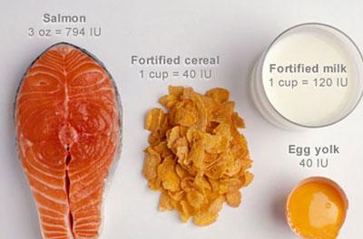 آنچه در مورد ویتامین D که نمی دانستید!