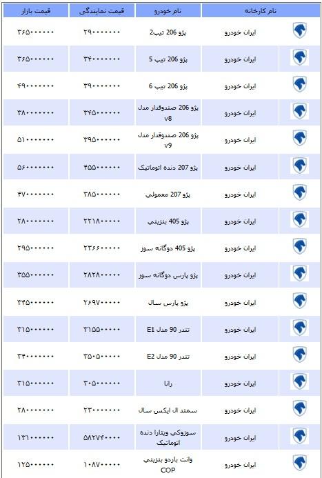 قیمت انواع خودرو دوشنبه 15 مهر ۱۳۹۲