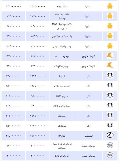 قیمت انواع خودرو دوشنبه 9 دی ۱۳۹۲