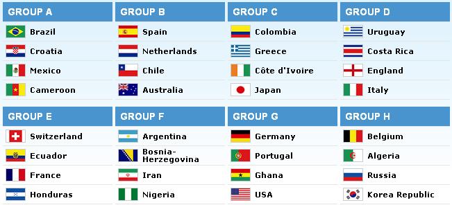 جدول گروه بندی جام جهانی 2014