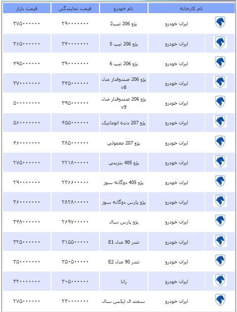 قیمت انواع خودرو چهارشنبه 25 دی ۱۳۹۲