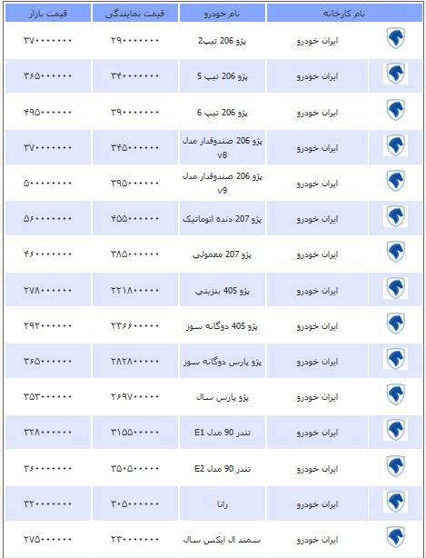 قیمت انواع خودرو چهارشنبه 23 بهمن ۱۳۹۲