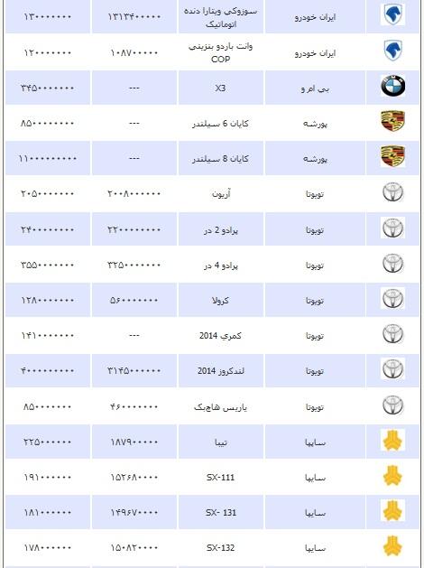 قیمت انواع خودرو شنبه 24 اسفند ۱۳۹۲