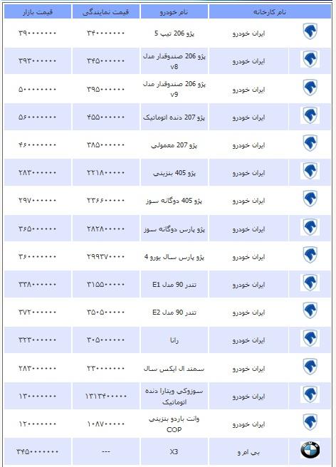 قیمت انواع خودرو یکشنبه 7 اردیبهشت ۱۳۹۳