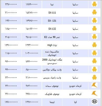 قیمت انواع خودرو دوشنبه 19 خرداد ۱۳۹۳