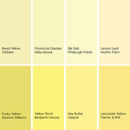 رنگ های ویژه اتاق ناهار خوری