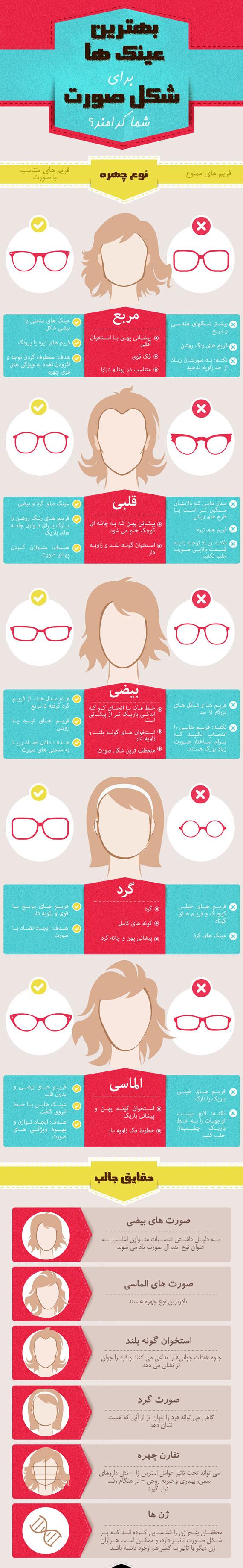 انتخاب عینک متناسب با چهره شما