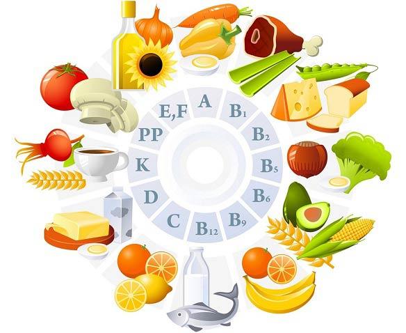 نشانه های کمبود ویتامین در بدن