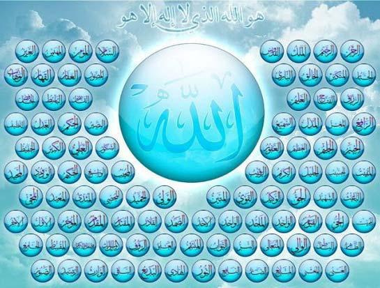 تعداد اسماء خداوند در قرآن