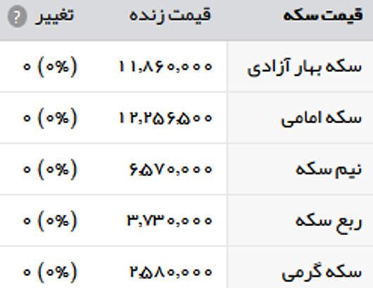 قیمت طلا و سکه امروز پنج شنبه 28 اردیبهشت 1396