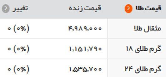 قیمت طلا و سکه امروز سه شنبه 2 خرداد 1396