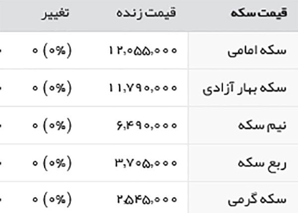 قیمت طلا و سکه امروز یکشنبه 7 خرداد 1396