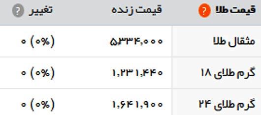 قیمت طلا و سکه امروز دوشنبه 27 شهریور