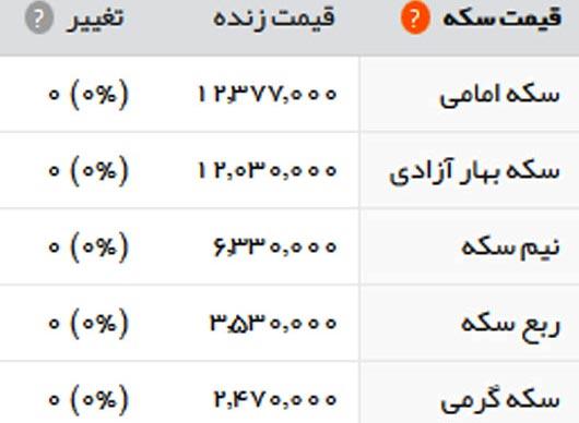 قیمت طلا و سکه امروز یکشنبه 2 مهر