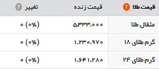 قیمت طلا و سکه امروز شنبه 29 مهر