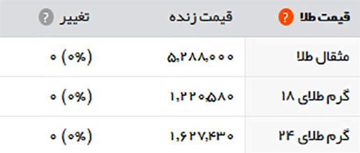 قیمت طلا و سکه امروز یکشنبه 30 مهر
