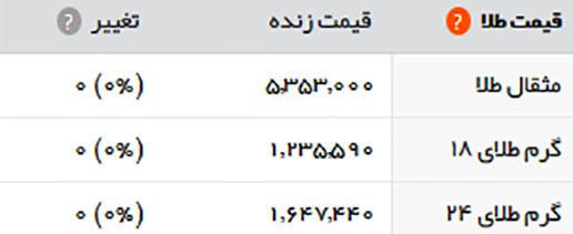 قیمت طلا و سکه امروز چهارشنبه 10 آبان