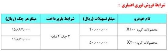 فروش اقساطی محصولات شرکت سایپا ۷ خرداد ۹۸