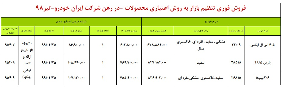 فروش اقساطی محصولات ایران خودرو 26 تیرماه 98