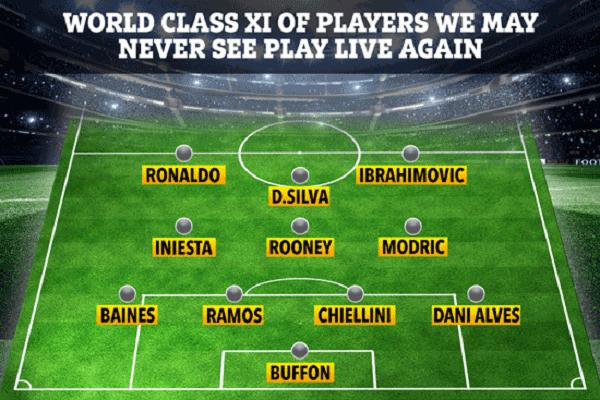 کرونا به فوتبال این ستارهها پایان میدهد؟